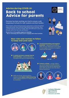 Return to School/Information for Parents